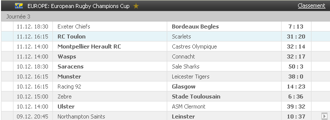 coupe d'europe rugby
