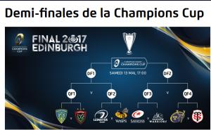 demie finales de la champions cup